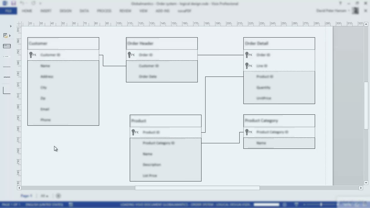 Design a Database Structure with SQL Server 2014 (70-465)