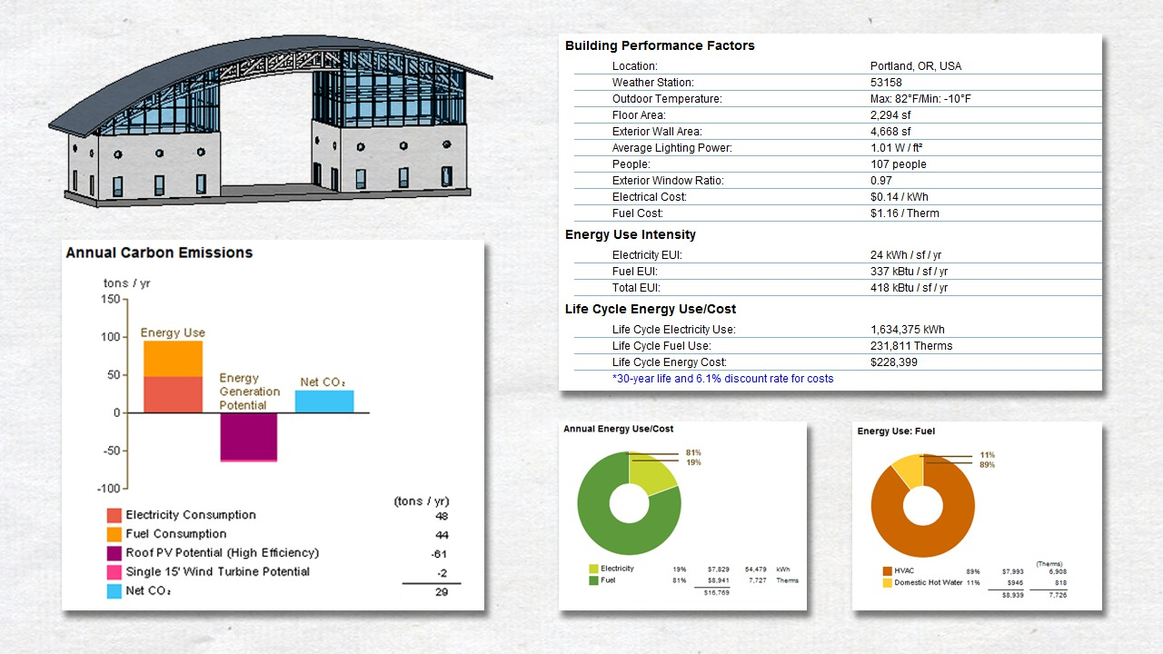Direct energie simulation maison design - Simulation direct energie ...