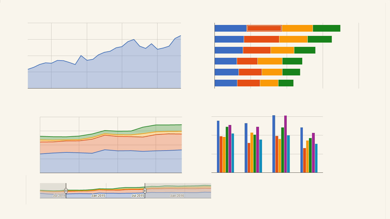 Creating interactive dashboards with google charts pluralsight nvjuhfo Choice Image